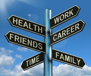 Health Work Career Friends Signpost Shows Life And Lifestyle Balance